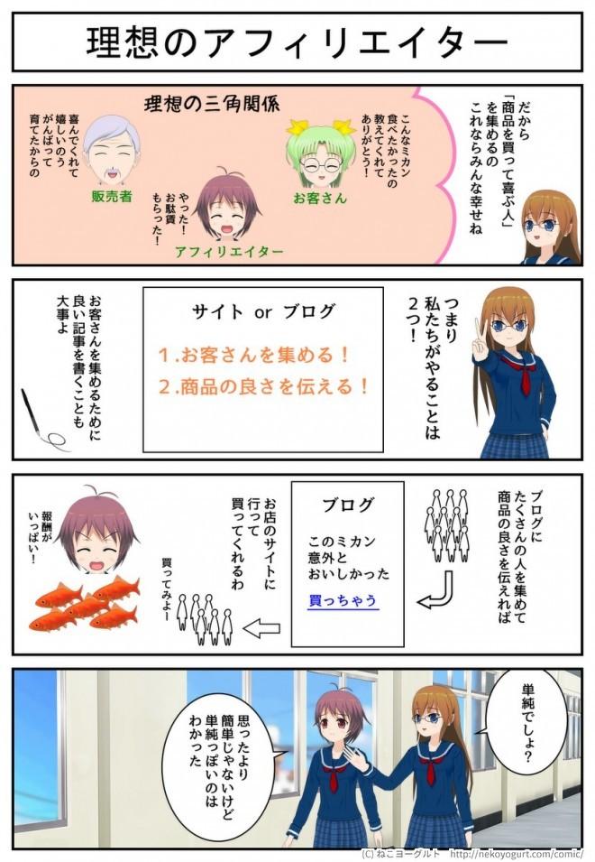 あふぃみ☆えいこ 3話4