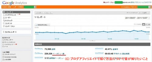 Google Analytics PV数
