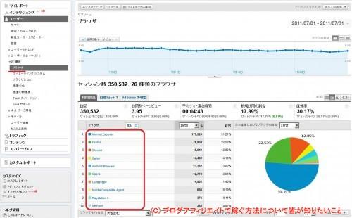 Google Analytics_PC環境