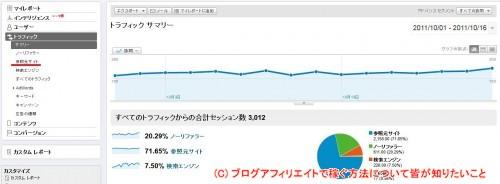 Google Analytics_参照元サイト
