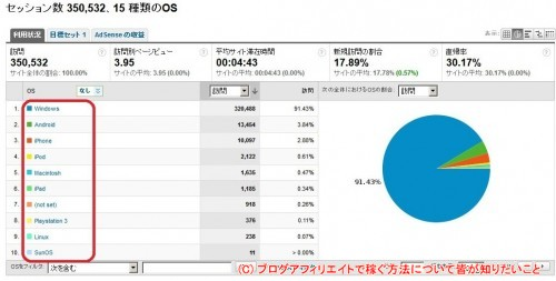 Google Analytics_PC環境