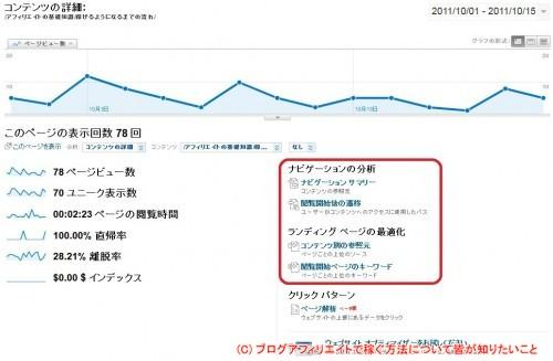 Google Analytics_コンテンツ