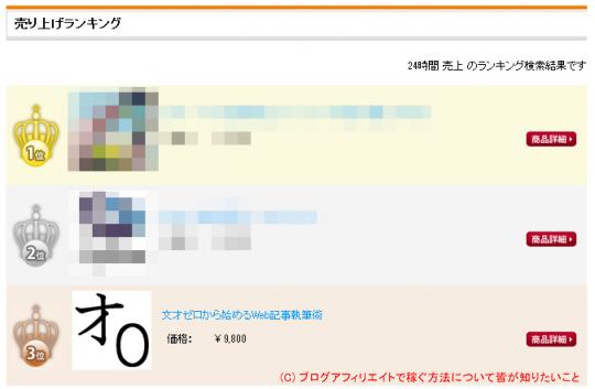 インフォトップ SOHO・独立・営業・企業支援 24時間ランキング3位
