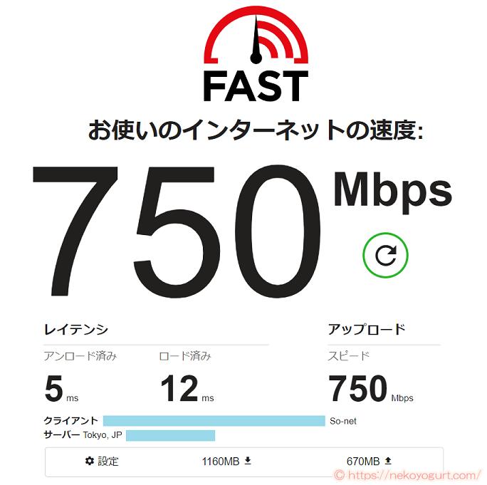 nuro光のダウンロード回線速度(有線、平日月曜日17時)